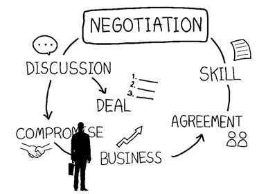 Quy trình công việc của nhân viên quản lý thu mua
